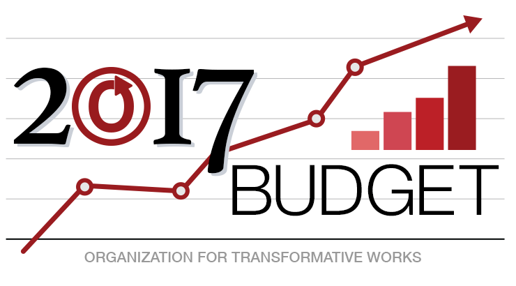 Organization for Transfomative Works: 2017 budget