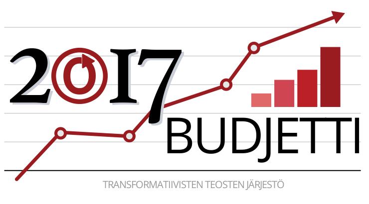 OTW:n 2017 budjetti