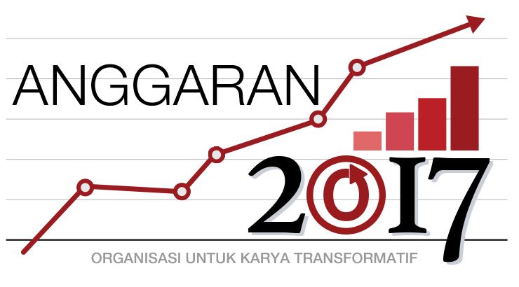 Anggaran OTW 2017