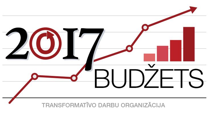 OTW 2017. gada budžets