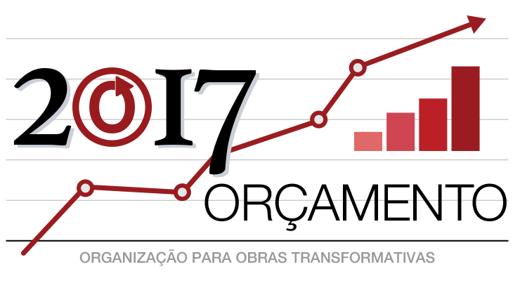 Orçamento da OTW para 2017