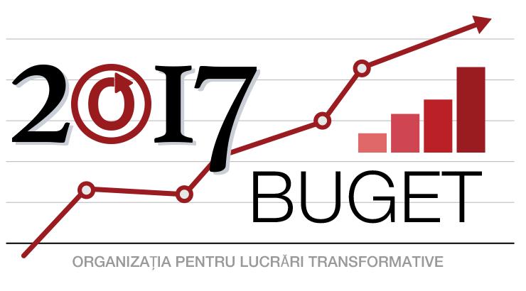Buget OTW 2017