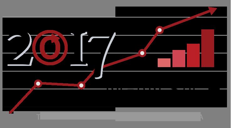 Ngân sách năm 2017 của OTW