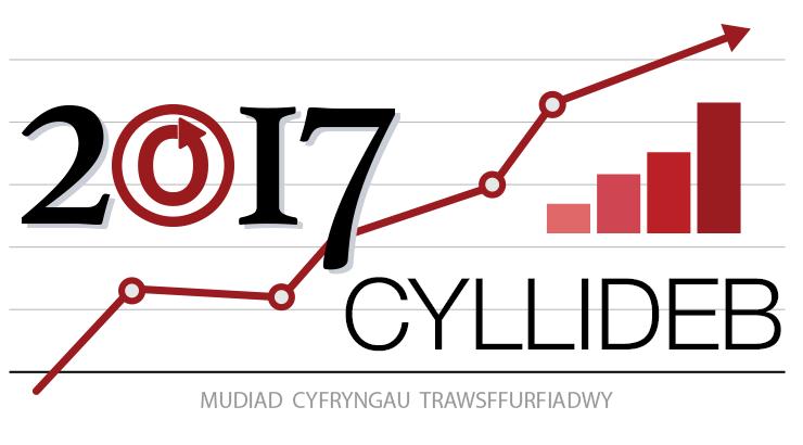 Cyllideb OTW 2017