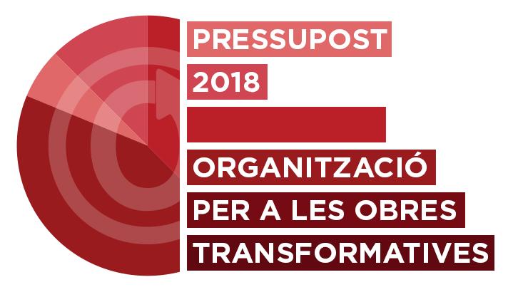 Organització per a les Obres Transformatives (OTW): Actualització del pressupost de 2018