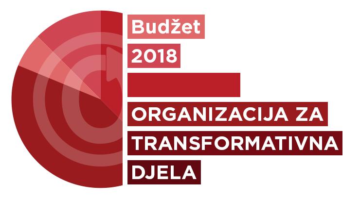 Organizacija za transformativna djela: ažurirani proračun za 2018