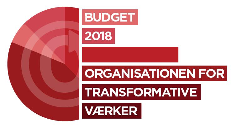 Organisationen for Transformative Værker: Opdatering om budget for 2018
