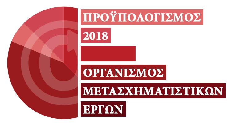 Οργανισμός Μετασχηματιστικών Έργων: Ενημέρωση Προϋπολογισμού 2018