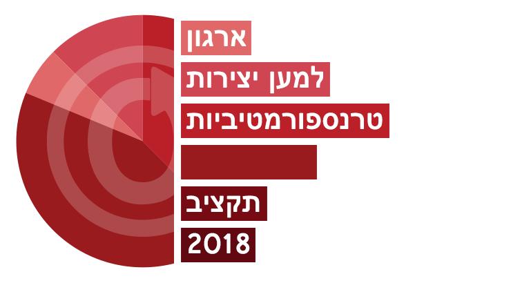 ארגון למען יצירות טרנספורמטיביות: עדכון תקציב 2018