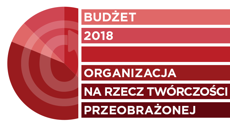 Organization for Transformative Works: budżet 2018