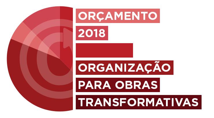 Organização para Obras Transformativas: atualização do orçamento 2018