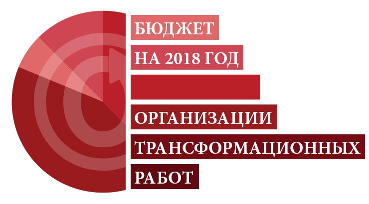 Организация Трансформационных Работ: обновление бюджета на 2018 год