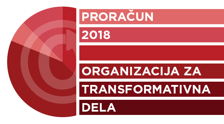 Organizacija za Transformativna Dela: 2018 Posodobitev proračuna