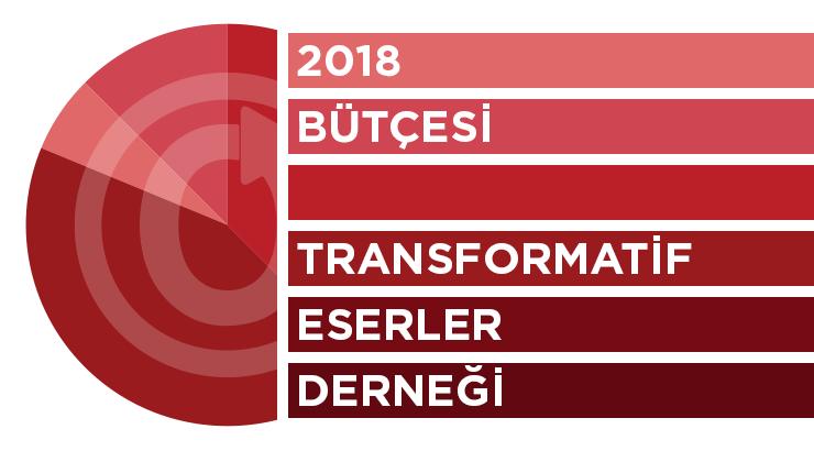 Transformatif Eserler Derneği: 2018 Bütçe Güncellemesi
