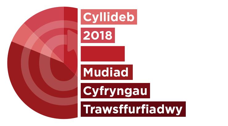 Mudiad Cyfryngau Trawsffurfiadwy: Diweddariad Cyllideb 2018