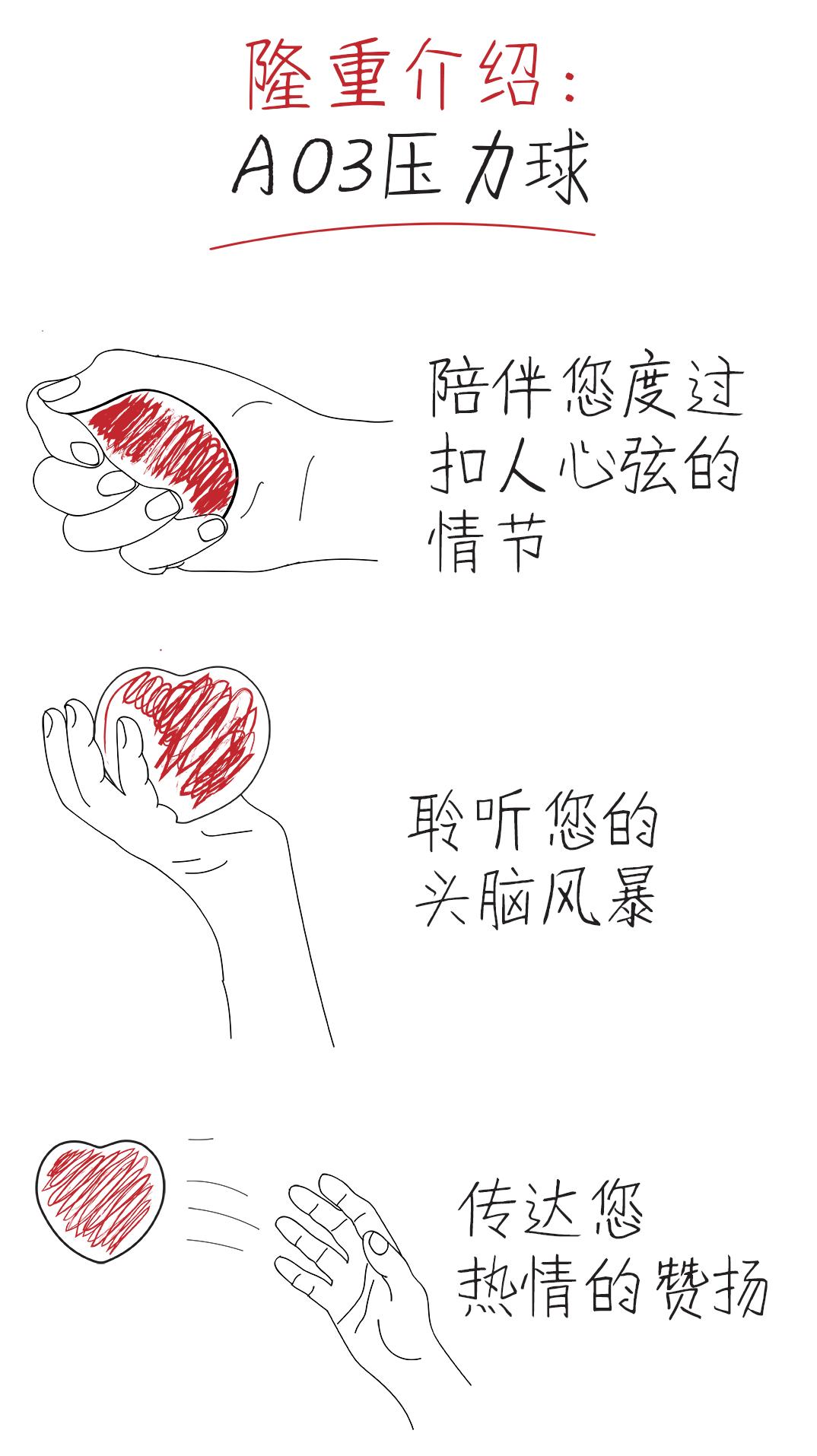 图片展示压力球的数种潜在用途,附字: