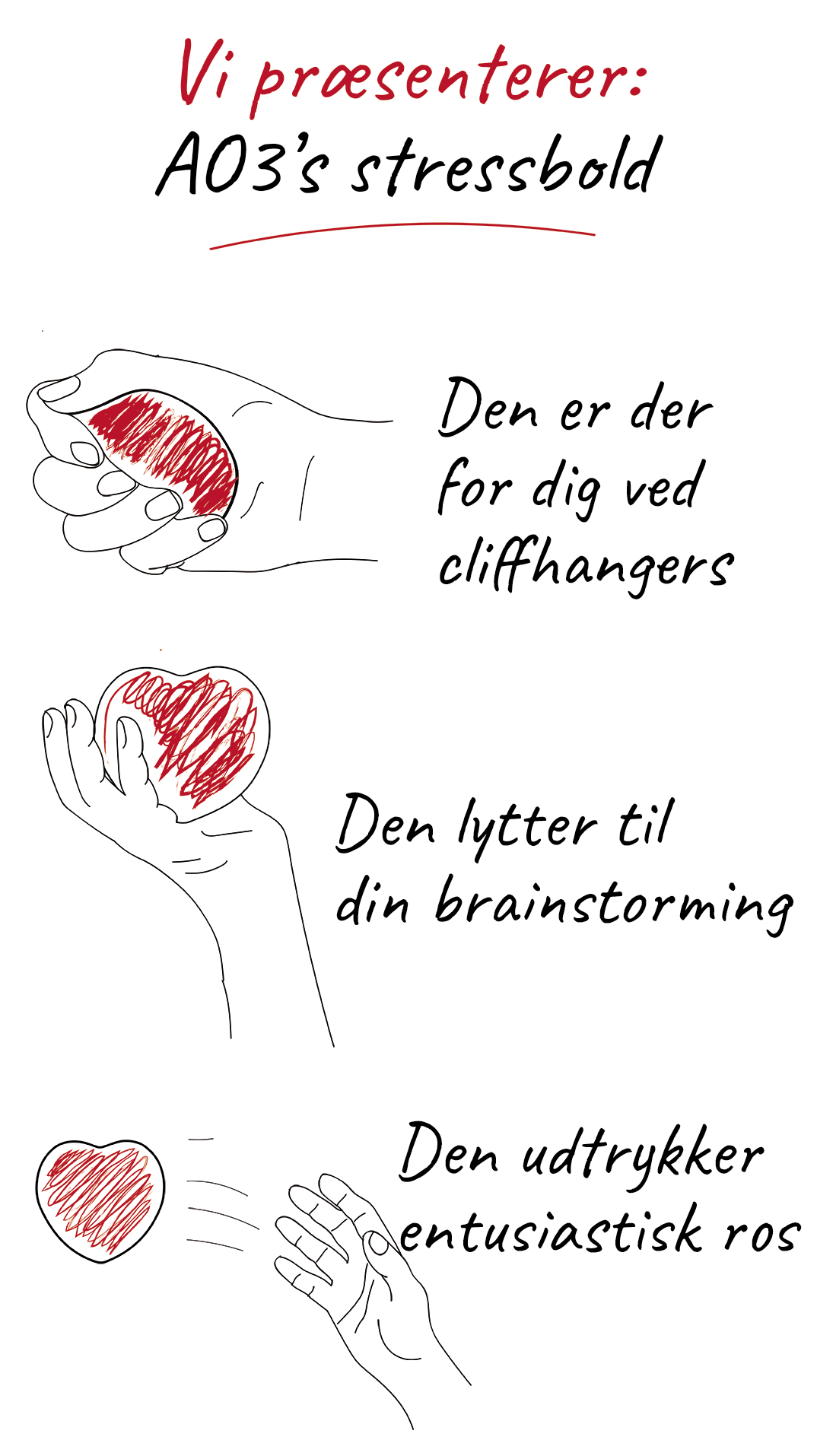 Grafik, der viser potentielle måder at bruge stressbolden, med teksten: