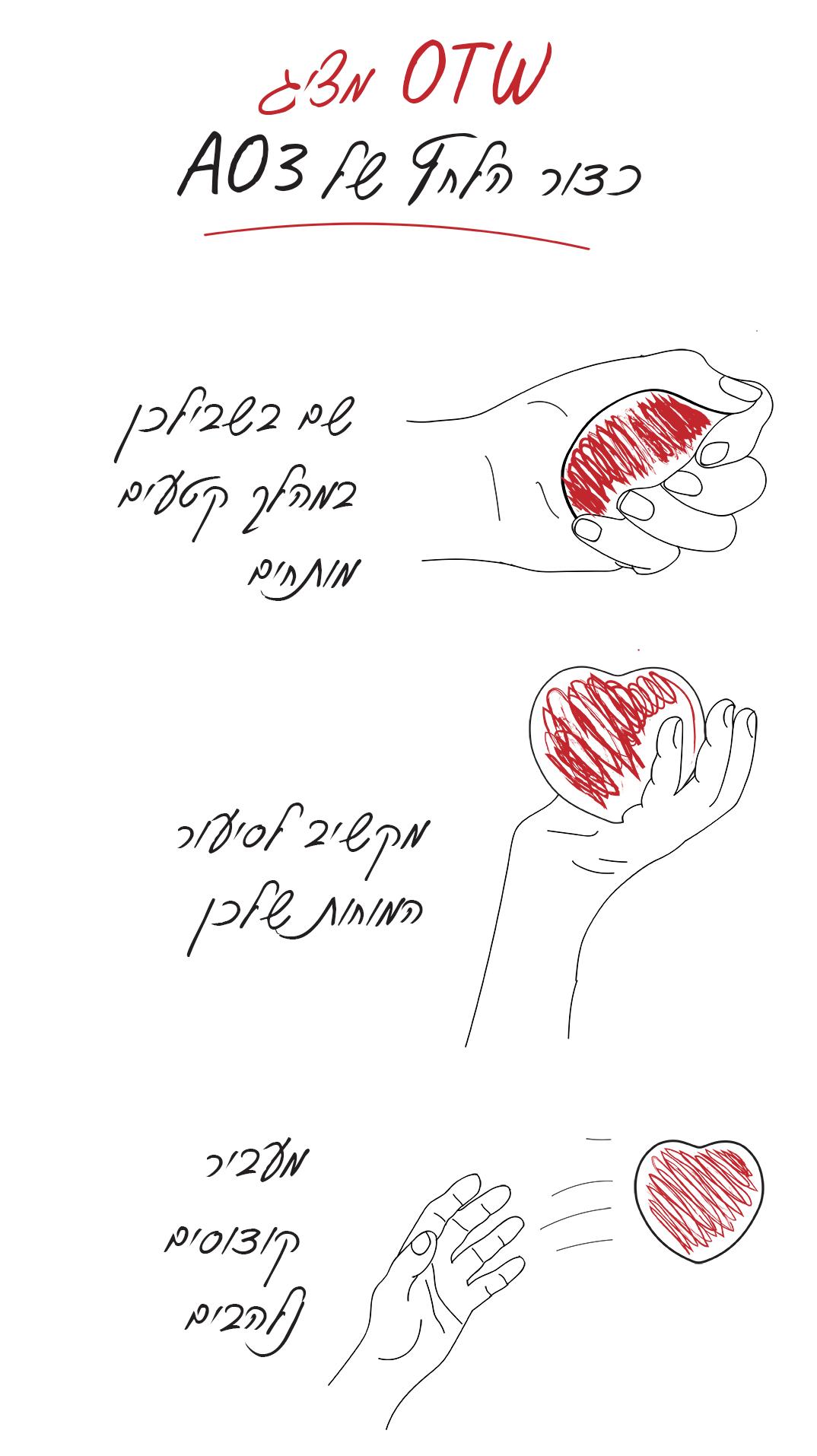 עיצוב המציג את השימושים האפשריים לכדור הלחץ עם הכיתוב: