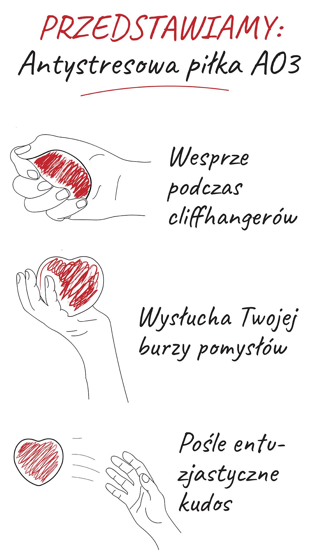 Grafika przedstawiająca potencjalne zastosowania piłeczki antystresowej, opisana następująco: