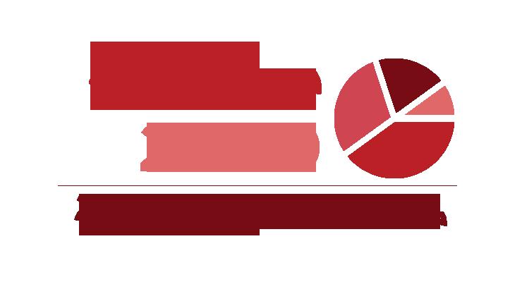 منظمة الأعمال التحويلية: ميزانية العام 2020