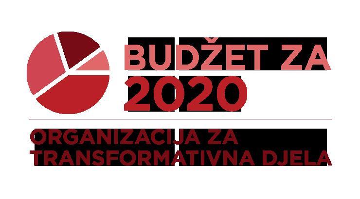 Organizacija za transformativna djela: Budžet za 2020. (ažurirano)