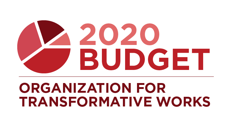 Organization for Transformative Works: 2020 Budget Update