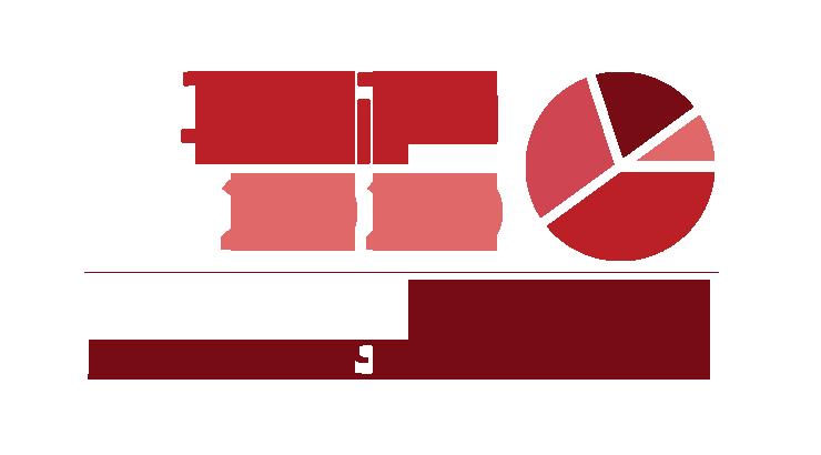 ארגון למען יצירות טרנספורמטיביות: תקציב 2020