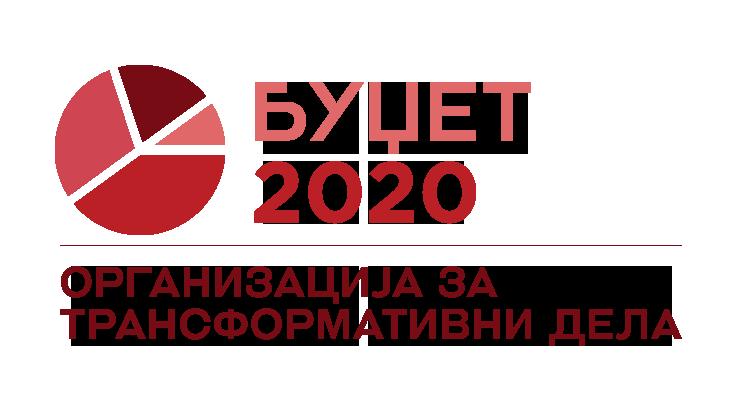 Организација за трансформативни дела: ажуриран буџет за 2020