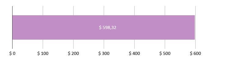 $ 0,00 сарпталды; $ 598,32 калды